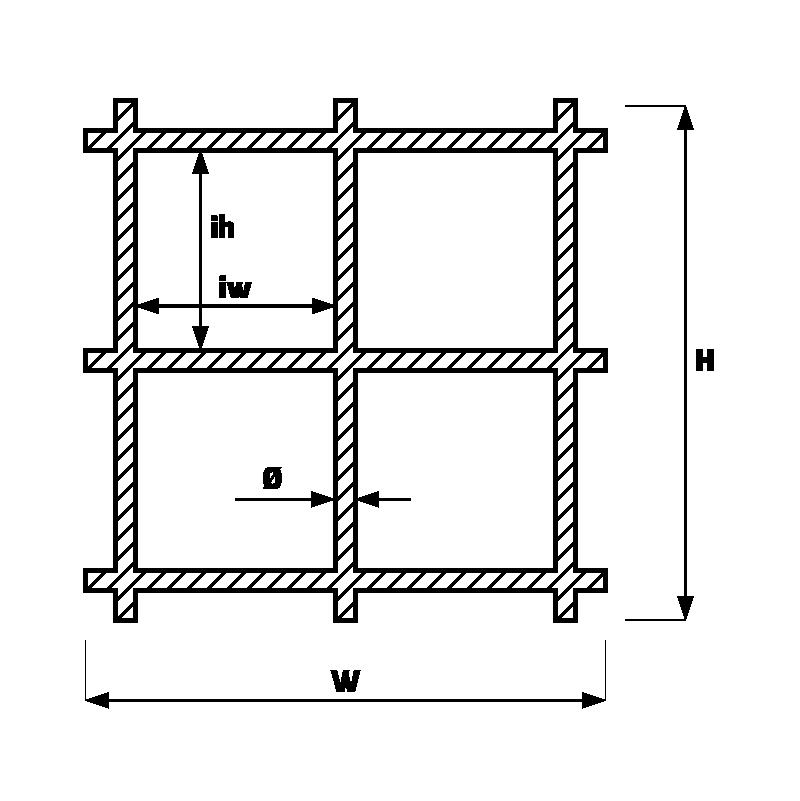 Plasa sudata