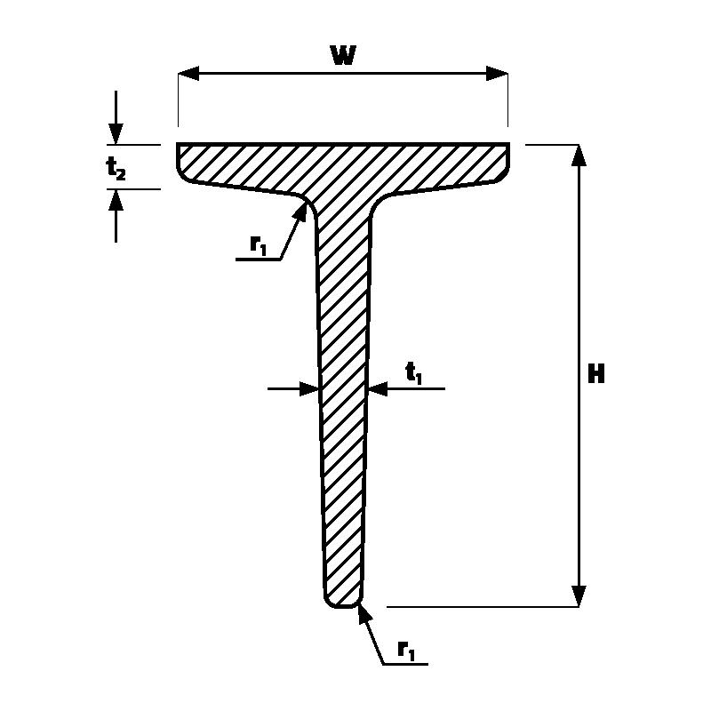 Profil T din otel