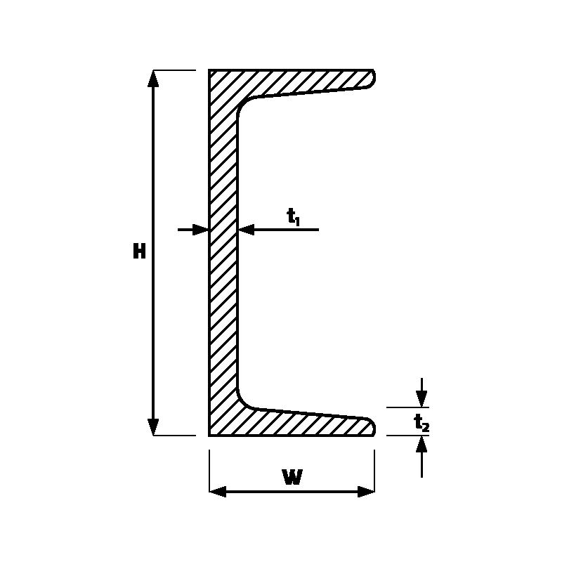 Profil U din otel